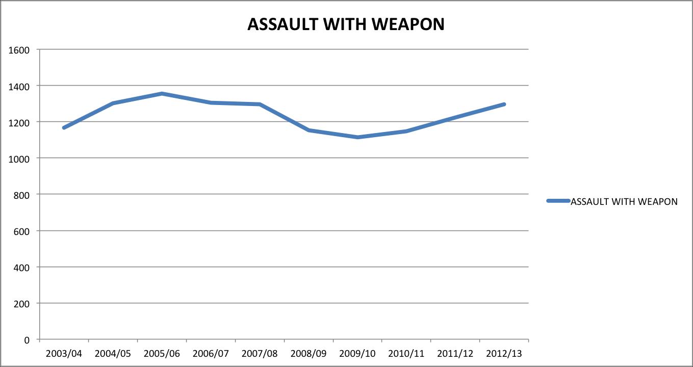 assault_lone