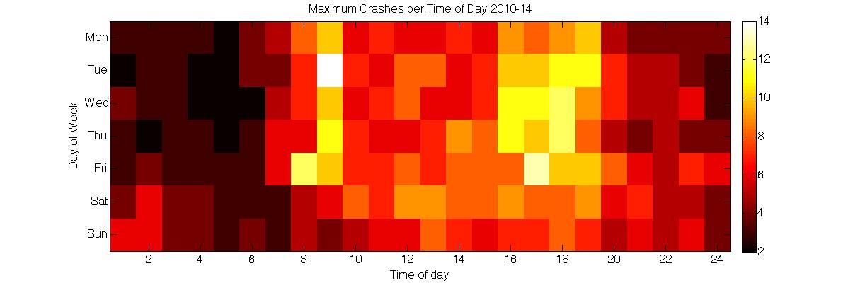 max_crashes